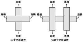 二维构建框架节点_论文发表