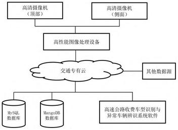 系统架构图_期刊发表