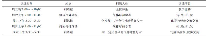湖南科技学院气排球运动训练与技术指导具体情况表_期刊发表