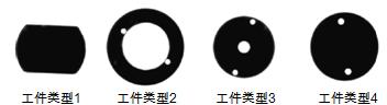 工件类型图_期刊发表