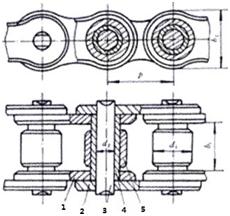 链传动抗磨损设计结构图_期刊发表