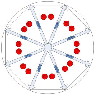 转子磁极测温设备布局示意图_期刊发表