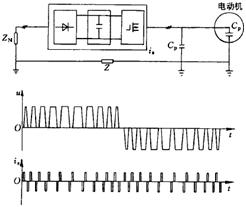 脉冲型噪声电流图_论文发表
