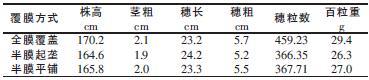 表2 不同覆膜方式玉米农艺性状表现_论文发表