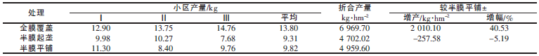表3 不同覆膜方式玉米产量_论文发表