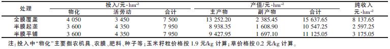 表4 不同覆膜方式玉米经济效益_论文发表